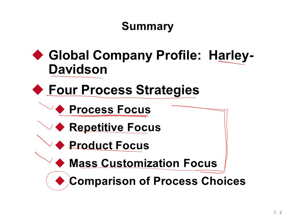 harley davidson supply chain