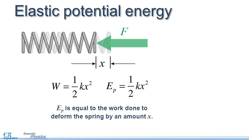 Elastic Potential Energy Ppt Video Online Download