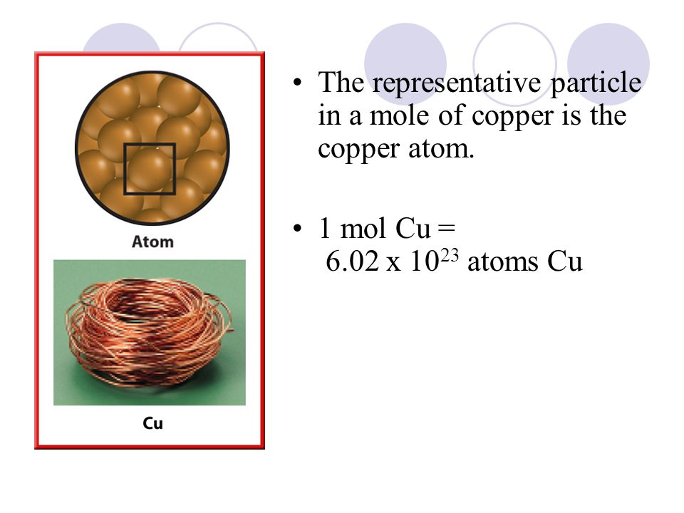 The representative particle in a mole of copper is the copper atom.