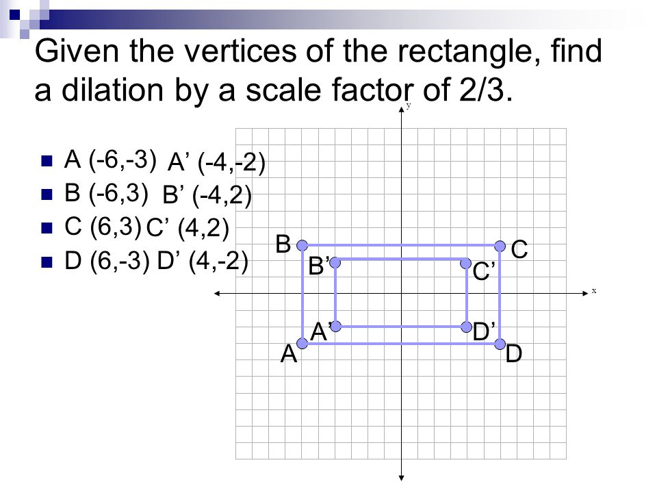 Given the vertices of the rectangle, find a dilation by a scale factor of 2/3.