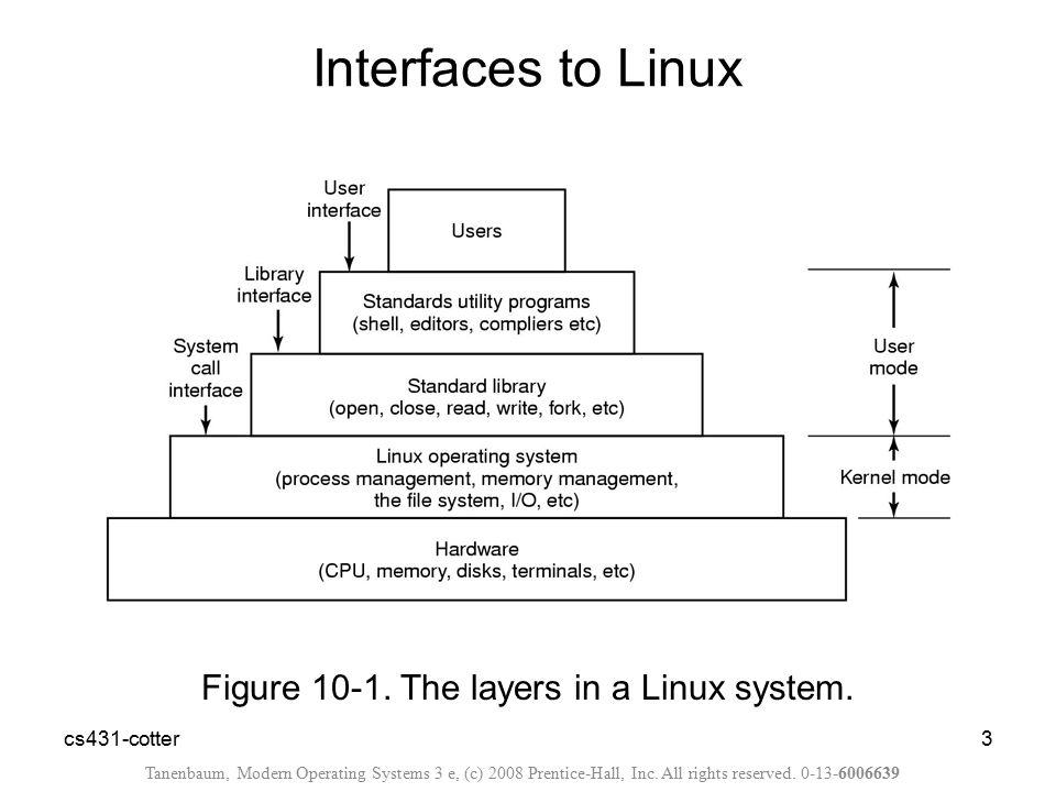 Linux Kernel Process Management 3 1overview Schedule