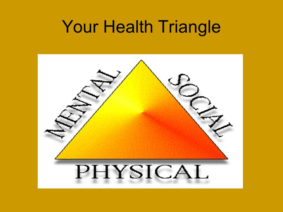 Your Health Triangle