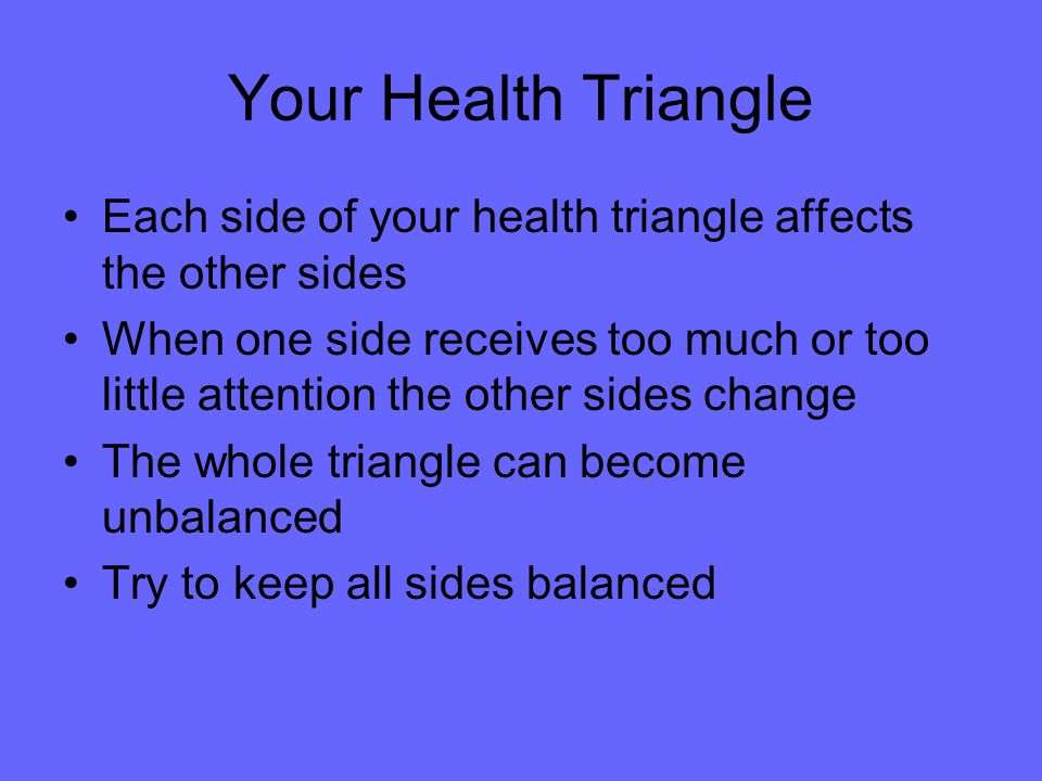 Your Health Triangle Each side of your health triangle affects the other sides.