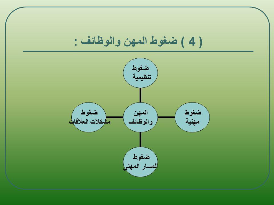( 4 ) ضغوط المهن والوظائف :