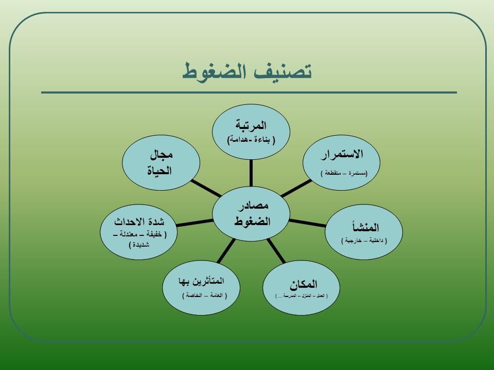 تصنيف الضغوط