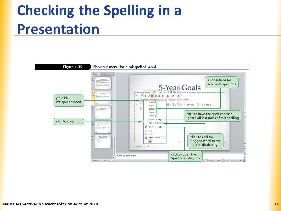 Checking the Spelling in a Presentation