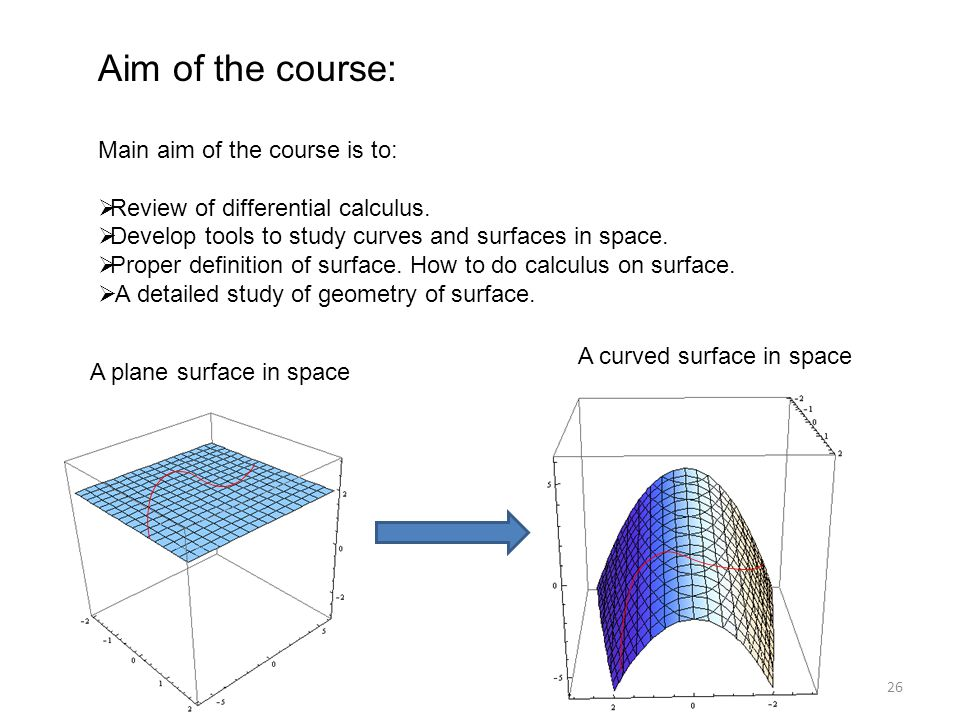 Physics and Astronomy | Coursera