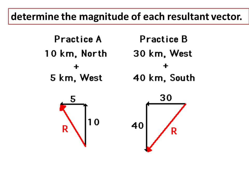 magnitude of a vector Calculating the magnitude of a force requires transforming a vector into a scalar magnitude and a direction this simple skill is useful in a wide variety of situations.