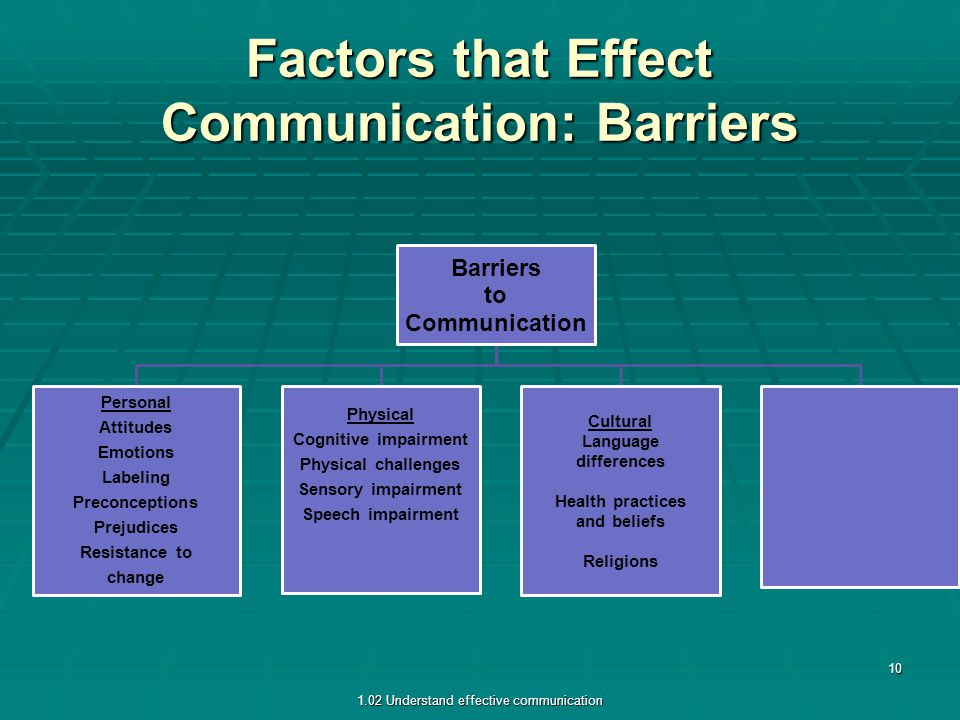 the effect of physical barriers on [[file:construction barriersjpg thumb 252px right] poverty cycle: another cycle consists of the fact that low income leads to low savings which leads to low investment which leads to low income again.