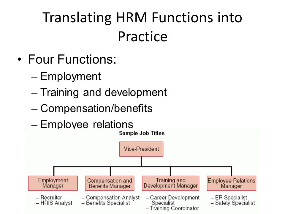 translating strategy into hr policies 3 human resource management strategy and analysis translating strategy into hr policies and practices case: improving performance at.
