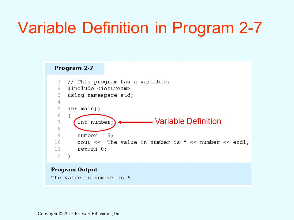 Variable Definition in Program 2-7