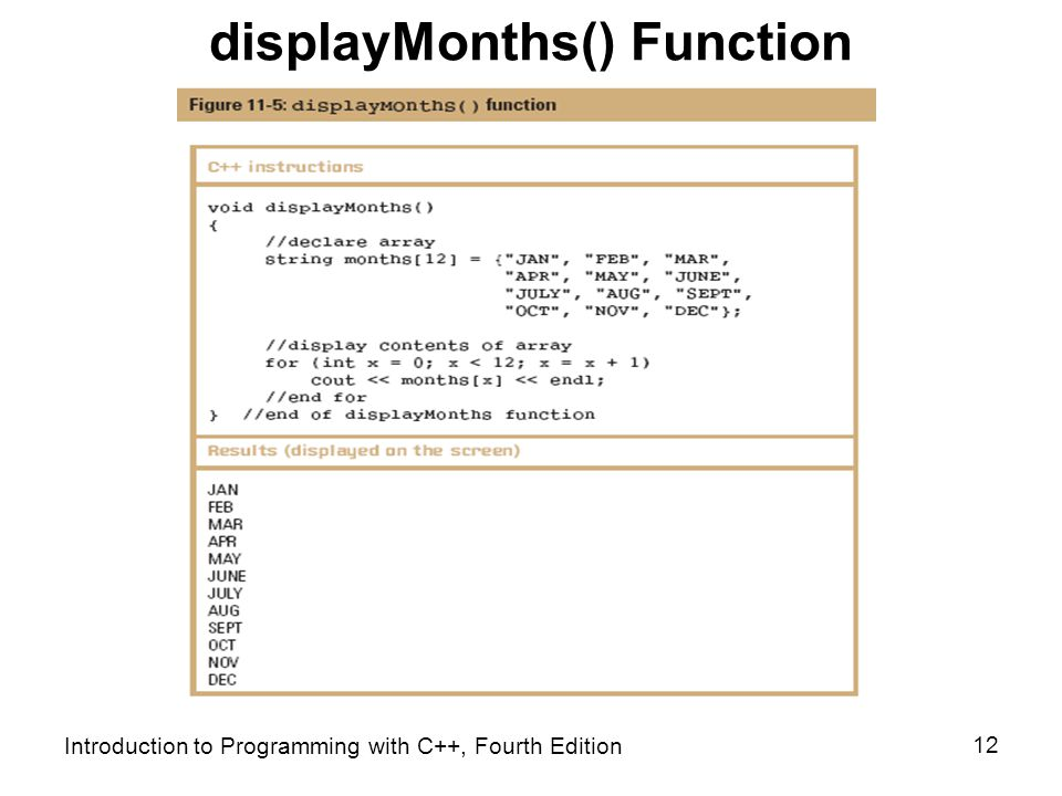 introduction to programming c++ pdf