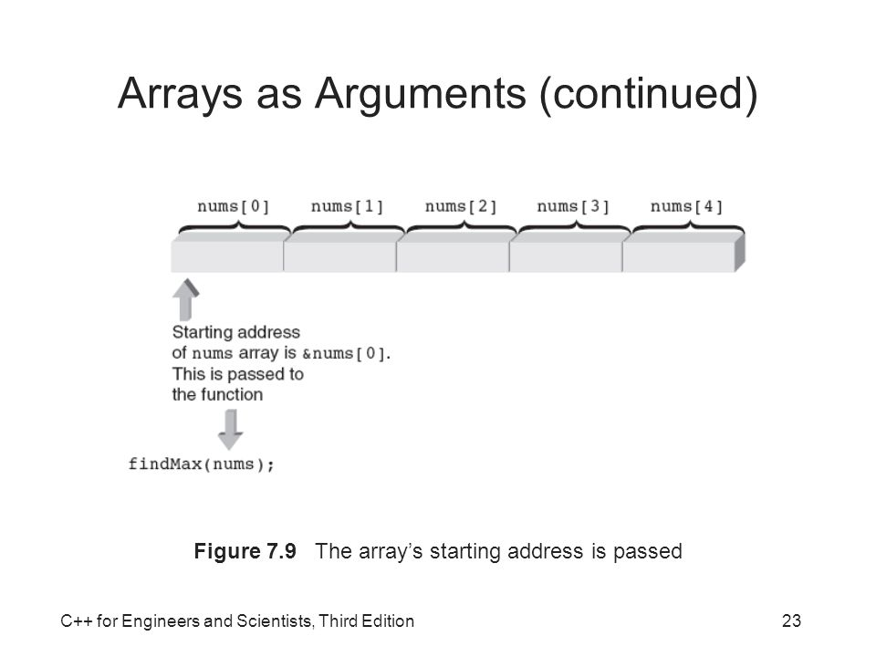 Arrays as Arguments (continued)