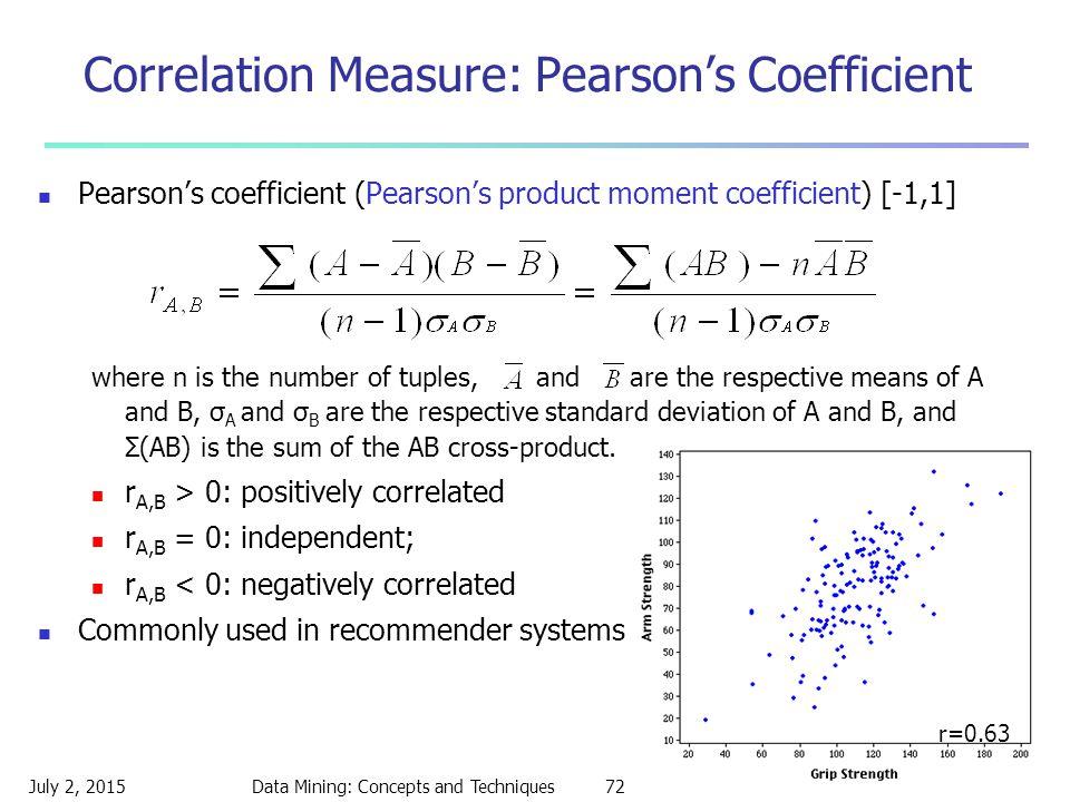 correlation as a measure of association Correlation as a measure of association summary 719 words | 3 pages correlation as a measure of association summary bshs/435 january 24 2016 correlation as a.