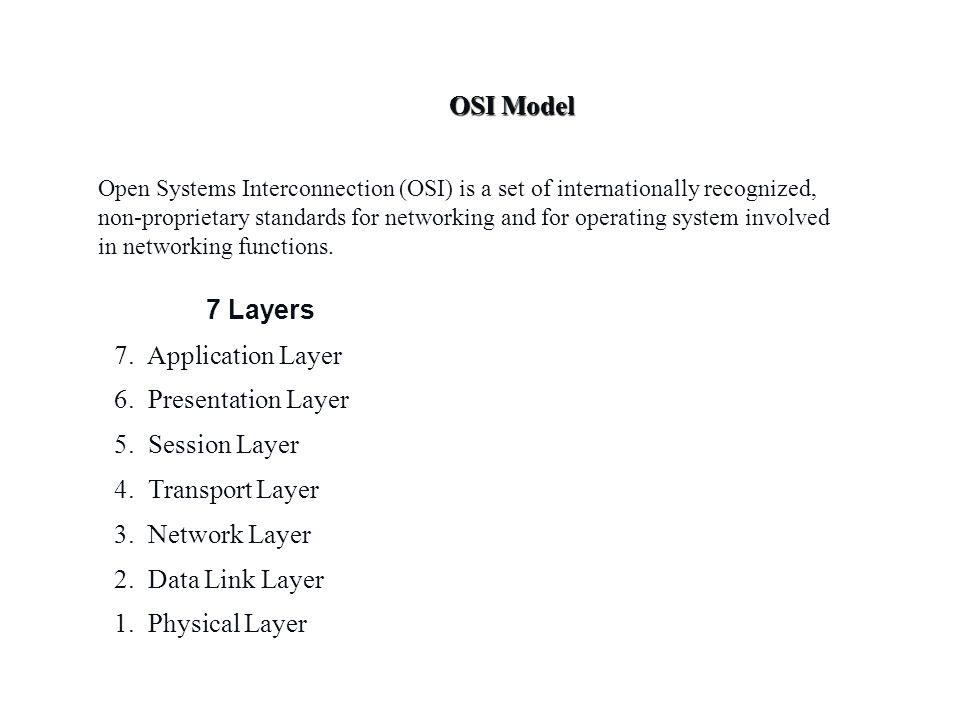 OSI Model 7 Layers Application Layer 6 Presentation