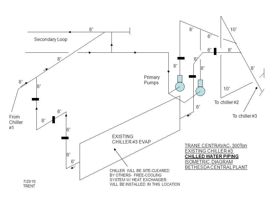 Bethesda central plant 6\u201d ppt download Chiller System Condenser Water Piping Diagram Chiller Compressor Diagram on piping diagram chiller