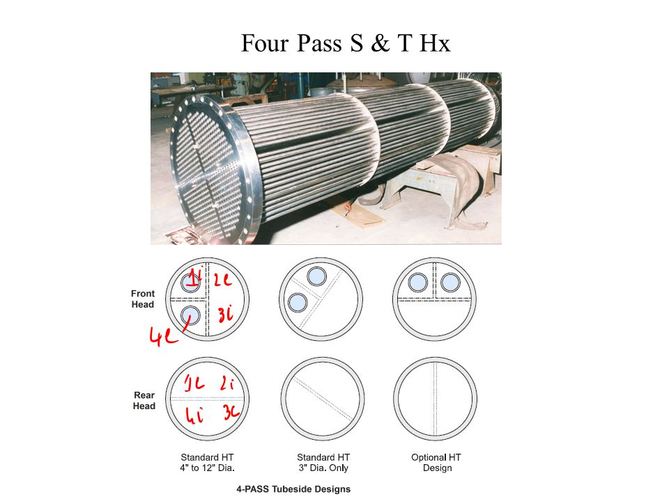 Four Pass S & T Hx