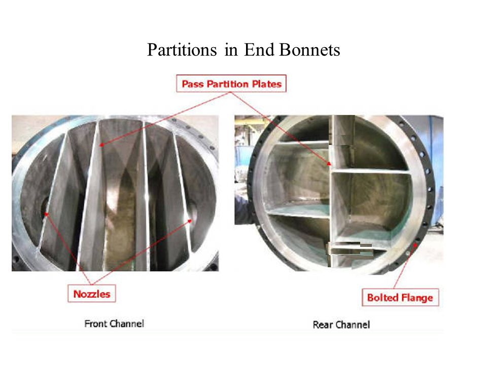 Partitions in End Bonnets