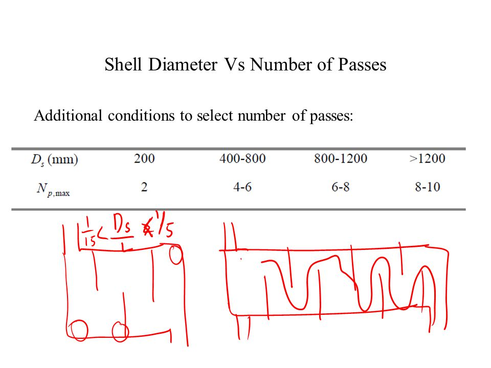 Shell Diameter Vs Number of Passes