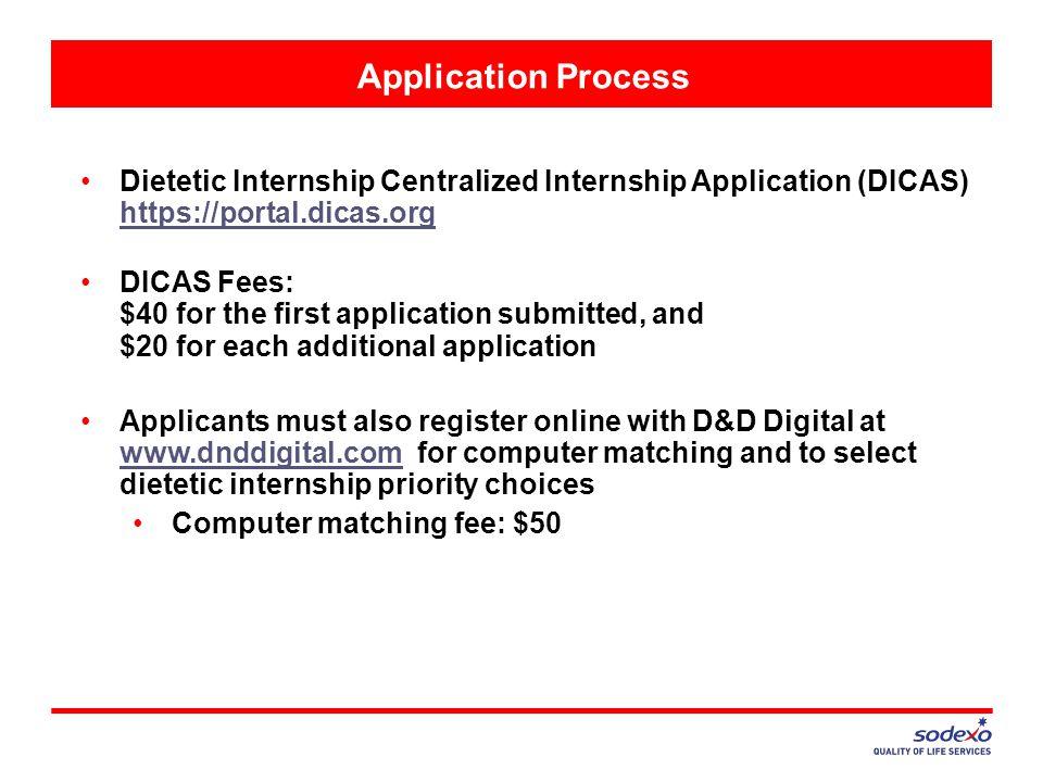 sample essay for internship application