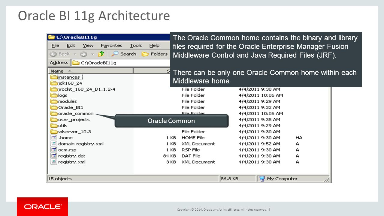 The Oracle Enterprise Architecture Framework Auto Electrical Ln167 Hilux Engine Sump Effectively Deploying And Managing Business Intelligence