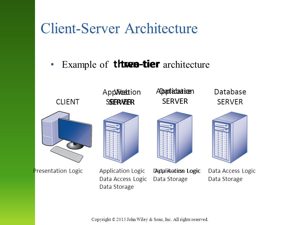 Business data communications networking ppt video for Architecture client serveur