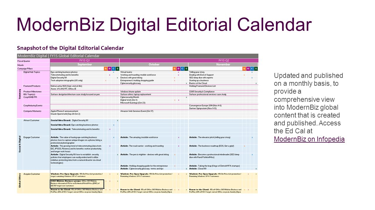 Calendar Monthly Basis : Style guide field guidance ppt video online download