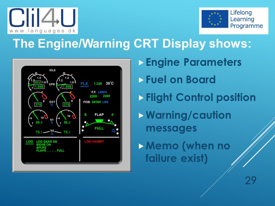AIRCRAFT Electronic Instrument Systems - ppt video online