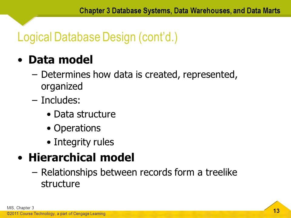 Logical Database Design (cont'd.)