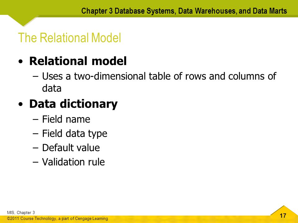 The Relational Model Relational model Data dictionary