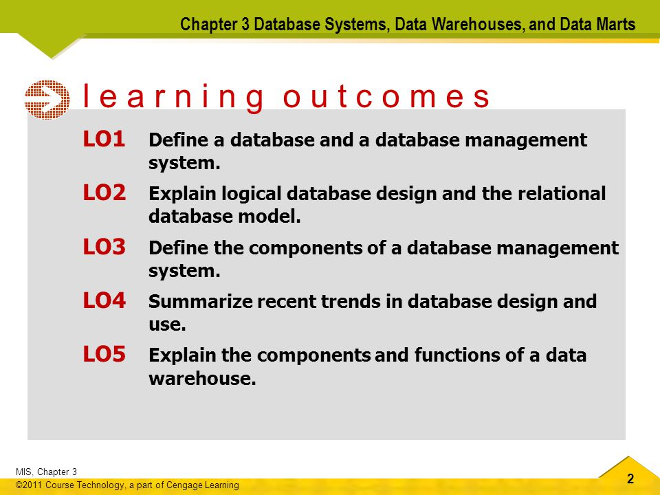 Chapter 3 Database Systems, Data Warehouses, and Data Marts