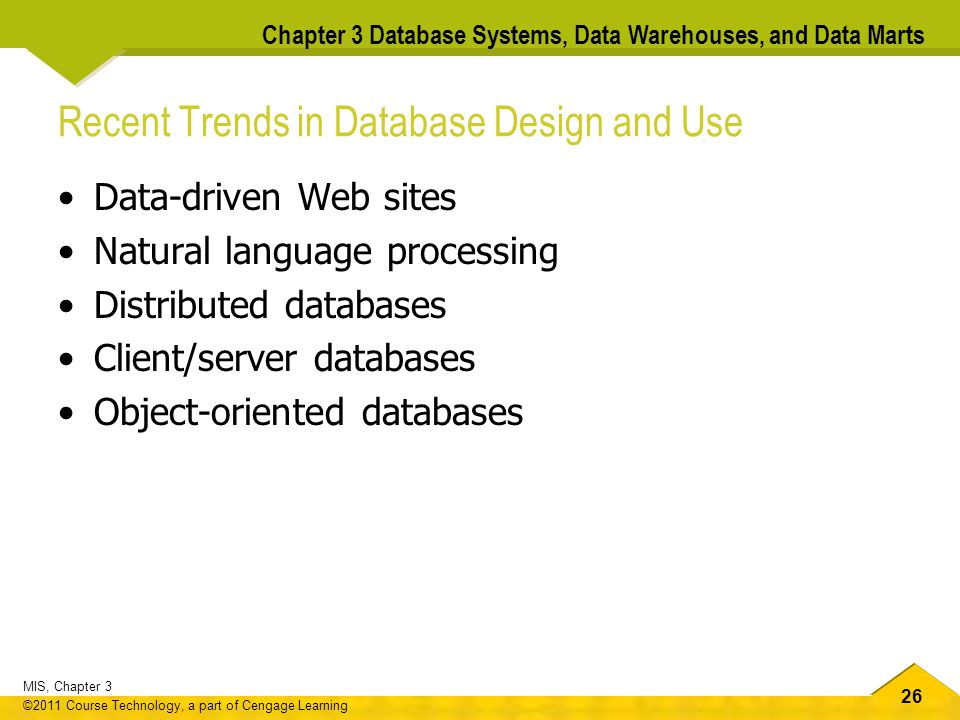 Recent Trends in Database Design and Use