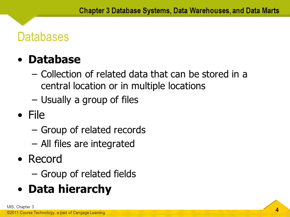 Databases Database File Record Data hierarchy
