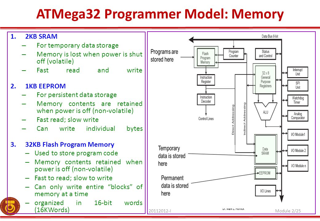 Atmega32 eeprom reading writing and learning