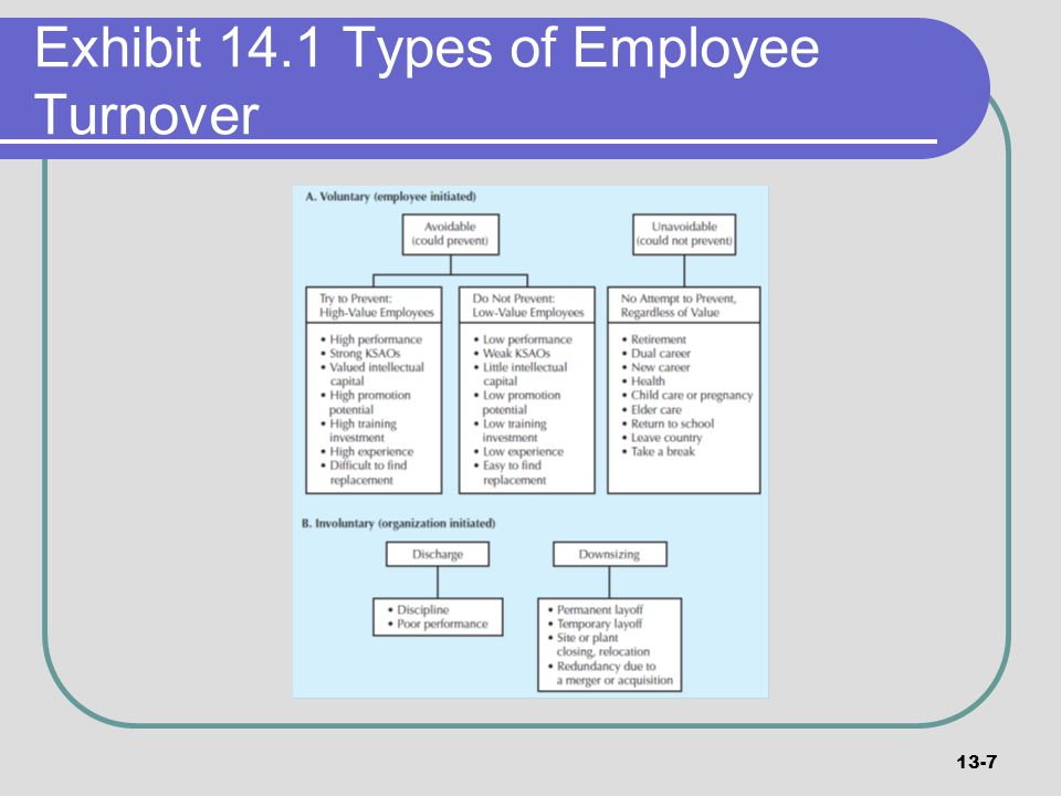 Part 6 Staffing System And Retention Management Ppt
