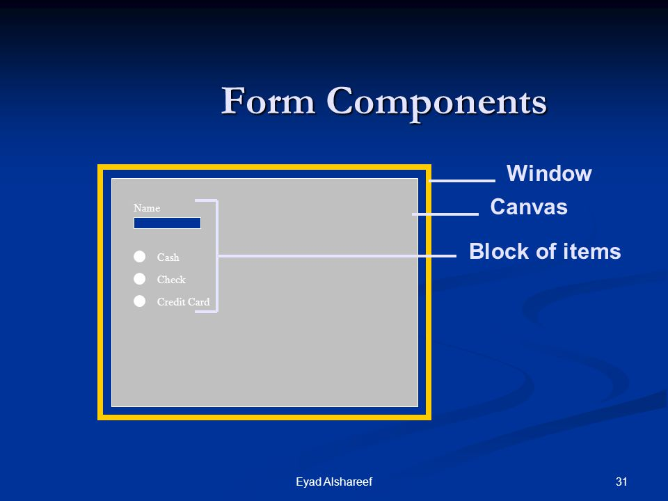 Form Components Window Canvas Block of items Name Cash Check