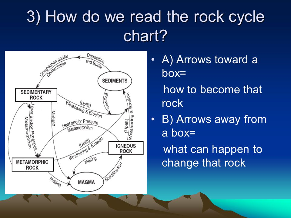 aim how do rocks change over time ppt video online