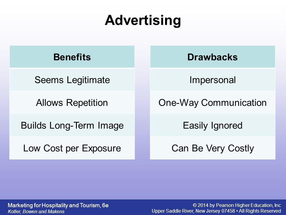 Advertising Benefits Seems Legitimate Allows Repetition