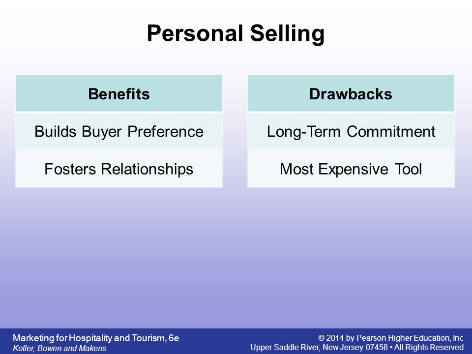 Personal Selling Benefits Builds Buyer Preference