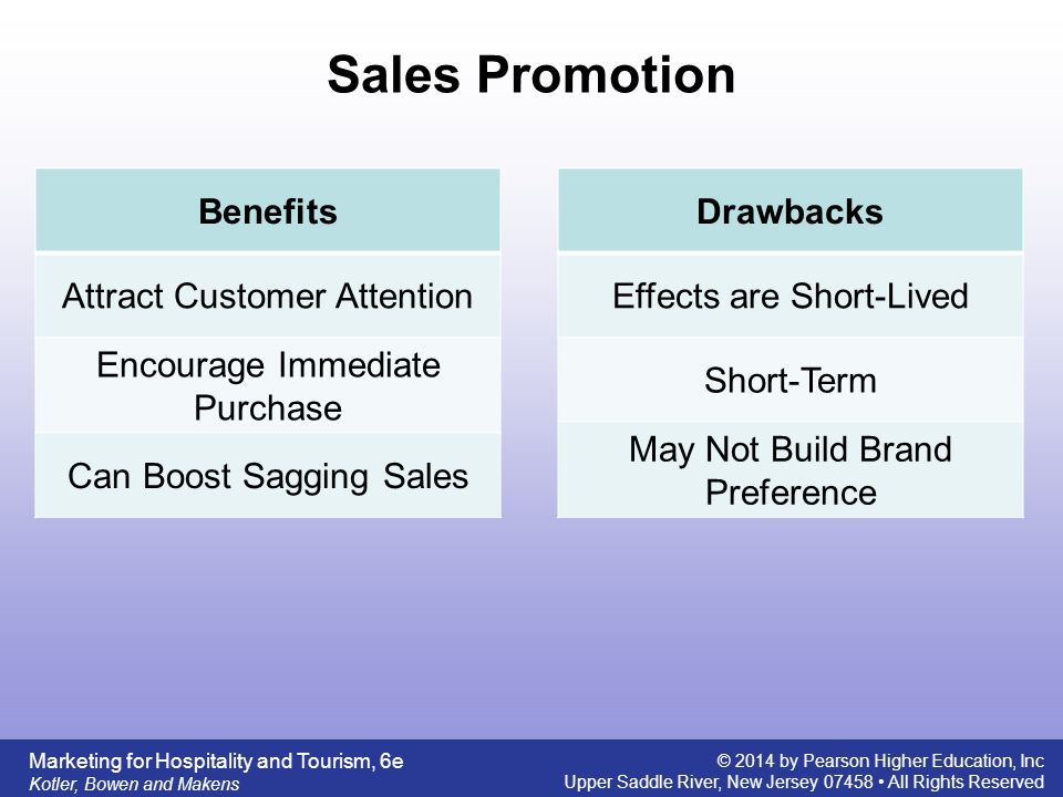 Sales Promotion Benefits Attract Customer Attention