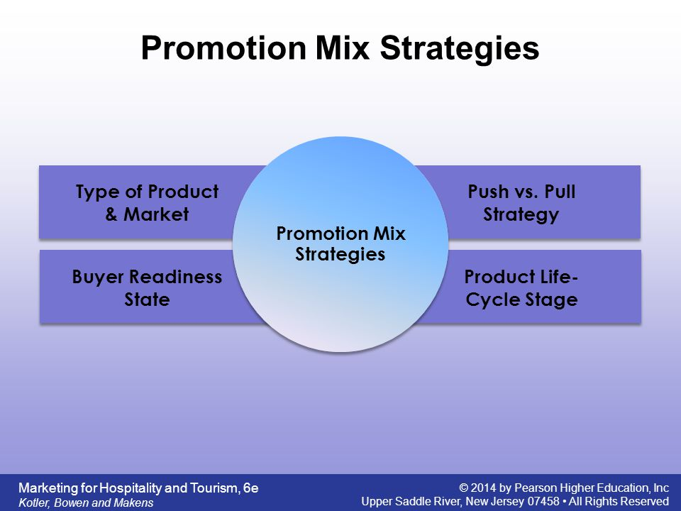 promotion mix strategy perfume compnies Marketing plan the plan focuses on the company's growth strategy, suggesting ways in which it can build on existing customer relationships, and on the develop.