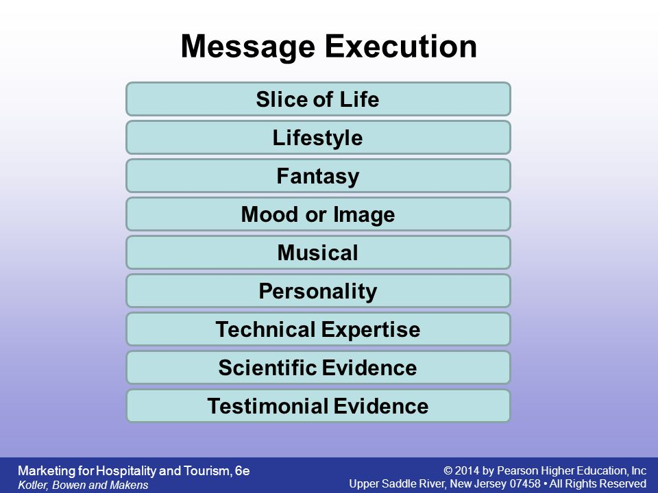 Message Execution Slice of Life Lifestyle Fantasy Mood or Image