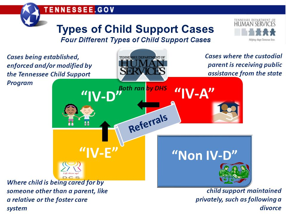 how to find your child support case number