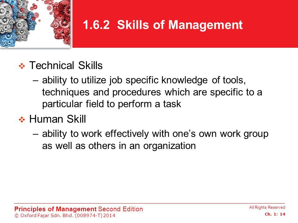 1.6.2 Skills of Management Technical Skills Human Skill