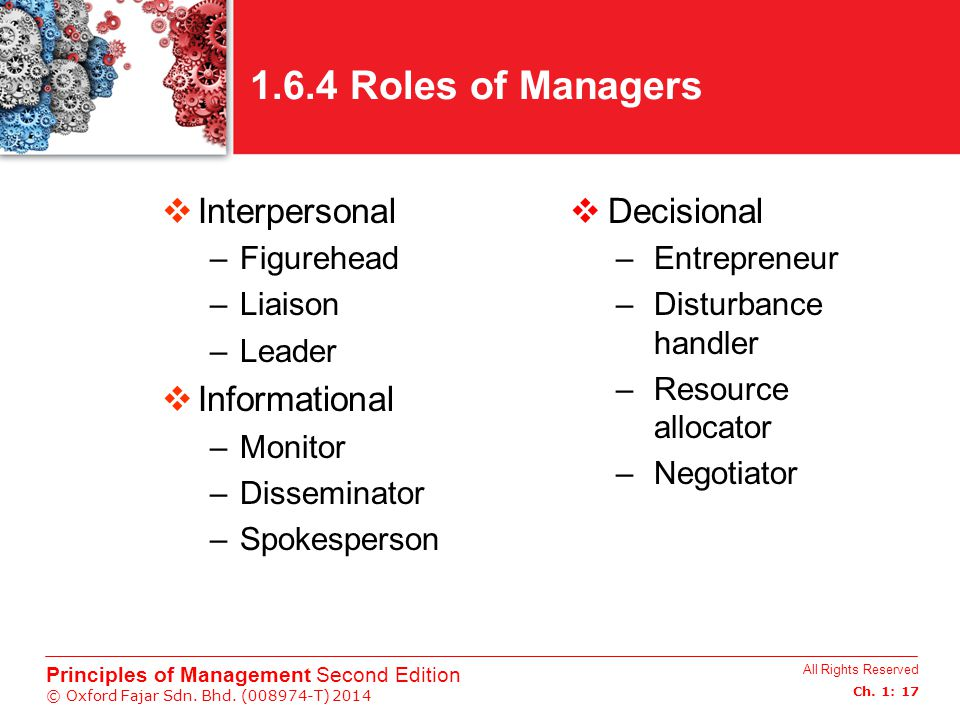 1.6.4 Roles of Managers Interpersonal Informational Decisional