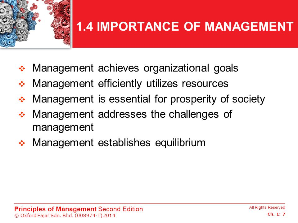 1.4 IMPORTANCE OF MANAGEMENT