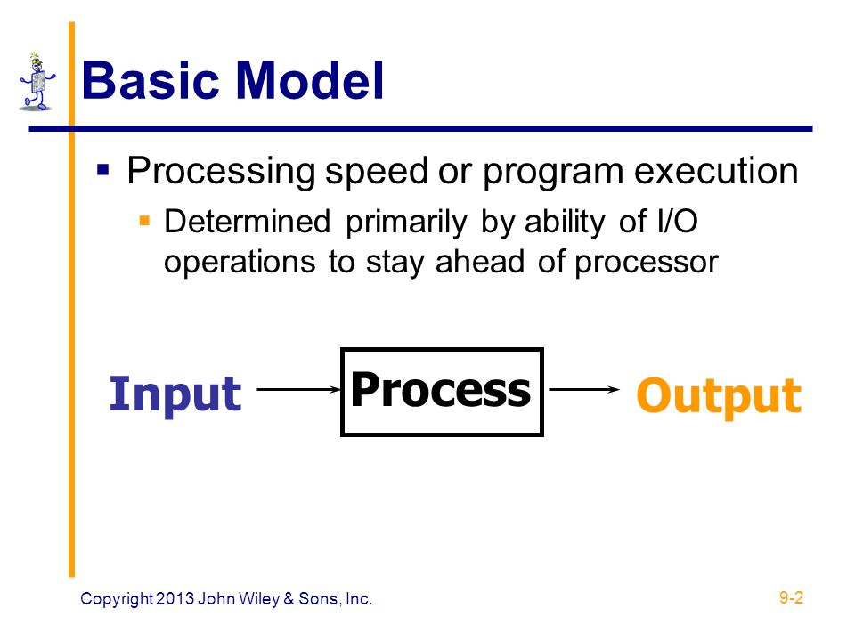 Basic Model Input Process Output Processing speed or program execution