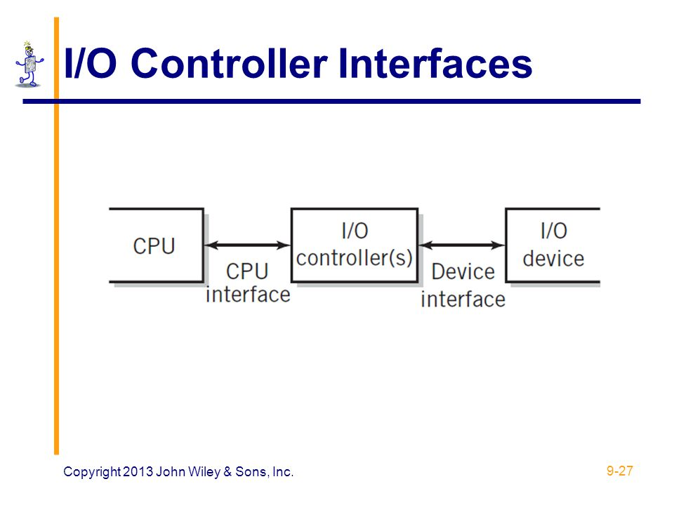 I/O Controller Interfaces