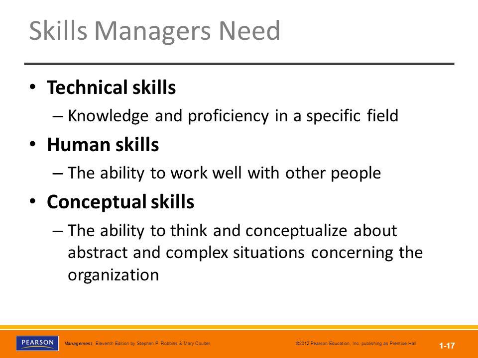Skills Managers Need Technical skills Human skills Conceptual skills