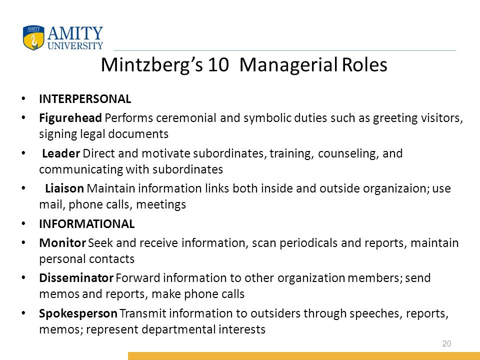 Mintzberg Model: 10 Different Roles of a Successful Manager